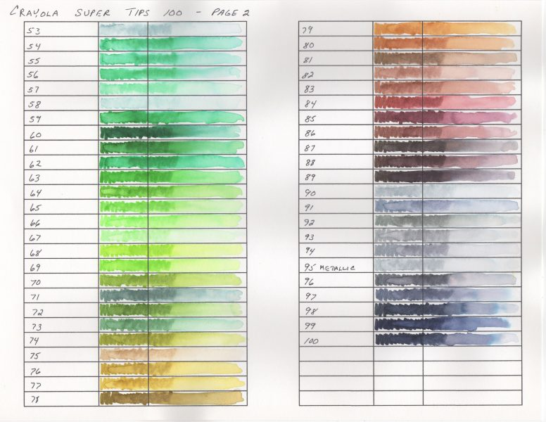 Marker Madness: Crayola Super-Tips · tandika com